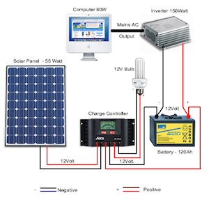 solar_power_installation_diagram